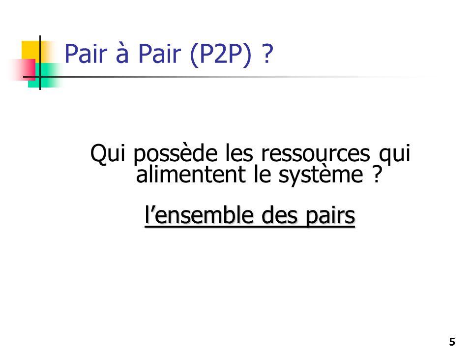 5 Pair à Pair (P2P) ? Qui possède les ressources qui alimentent le système ? lensemble des pairs
