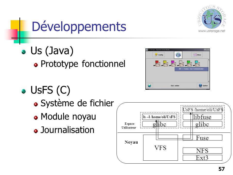 57 Développements Us (Java) Prototype fonctionnel UsFS (C) Système de fichier Module noyau Journalisation Espace Utilisateur Noyau ls –l /home/oli/UsF
