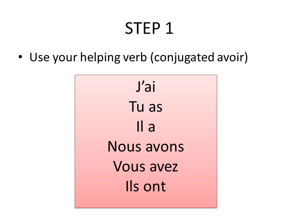 STEP 2 Make the past participle (of the verb) er é ir i re u er é ir i re u EXEMPLE: « Parler » = « jai parlé »