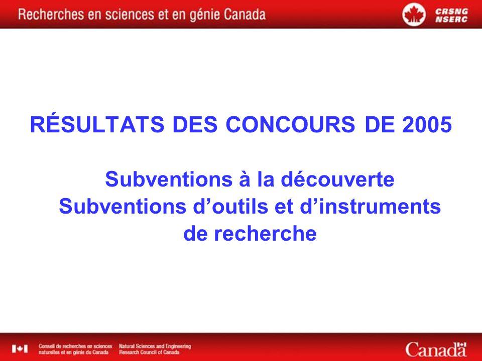 RÉSULTATS DES CONCOURS DE 2005 Subventions à la découverte Subventions doutils et dinstruments de recherche