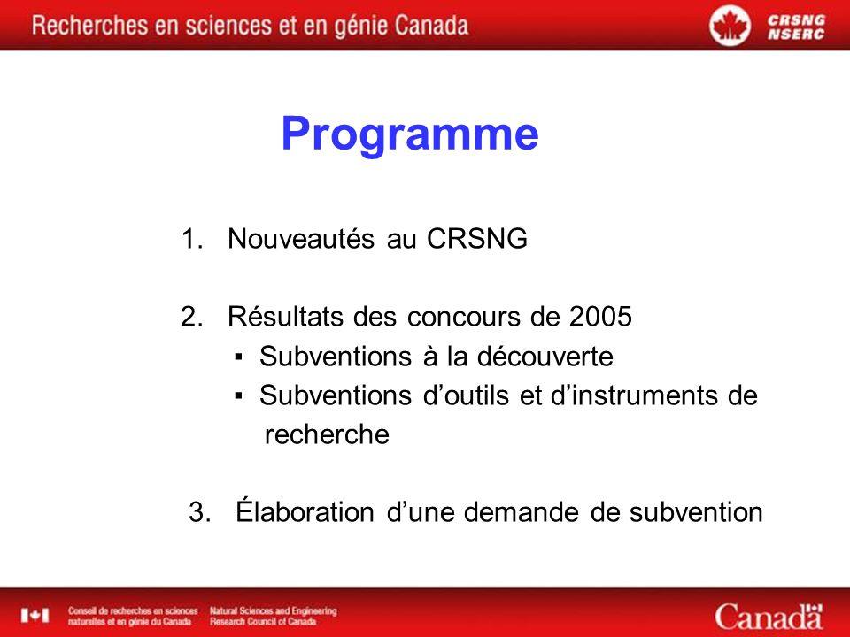 Le point sur le CRSNG Fin du mandat du président Exercice de réaffectation des fonds Bureaux régionaux du CRSNG Présentation électronique des demandes