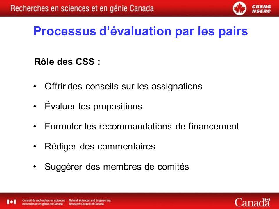 Processus dévaluation par les pairs Offrir des conseils sur les assignations Évaluer les propositions Formuler les recommandations de financement Rédiger des commentaires Suggérer des membres de comités Rôle des CSS :