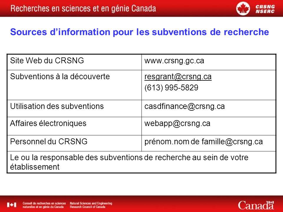 Site Web du CRSNGwww.crsng.gc.ca Subventions à la découverteresgrant@crsng.ca (613) 995-5829 Utilisation des subventionscasdfinance@crsng.ca Affaires électroniqueswebapp@crsng.ca Personnel du CRSNGprénom.nom de famille@crsng.ca Le ou la responsable des subventions de recherche au sein de votre établissement Sources dinformation pour les subventions de recherche
