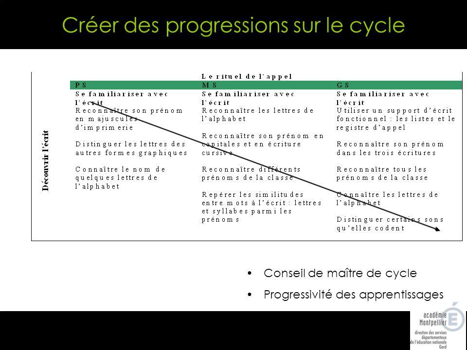 Créer des progressions sur le cycle Conseil de maître de cycle Progressivité des apprentissages