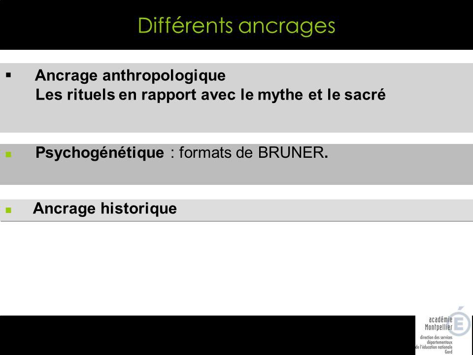 Différents ancrages Ancrage anthropologique Les rituels en rapport avec le mythe et le sacré Psychogénétique : formats de BRUNER.