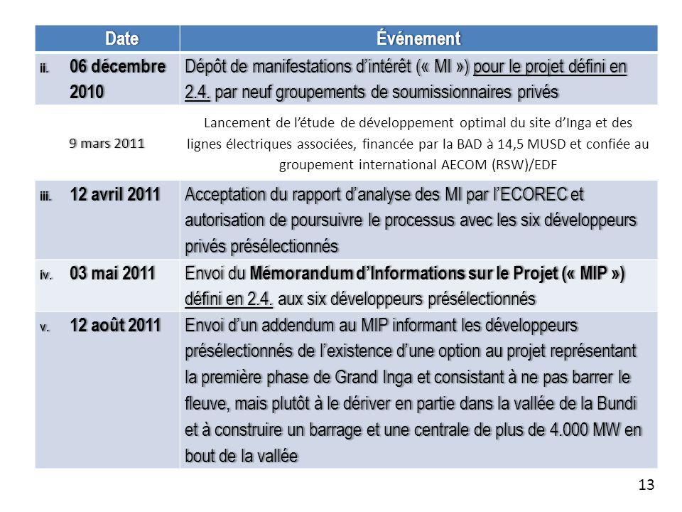 DateÉvénement ii.06 décembre 2010 Dépôt de manifestations dintérêt (« MI ») pour le projet défini en 2.4. par neuf groupements de soumissionnaires pri