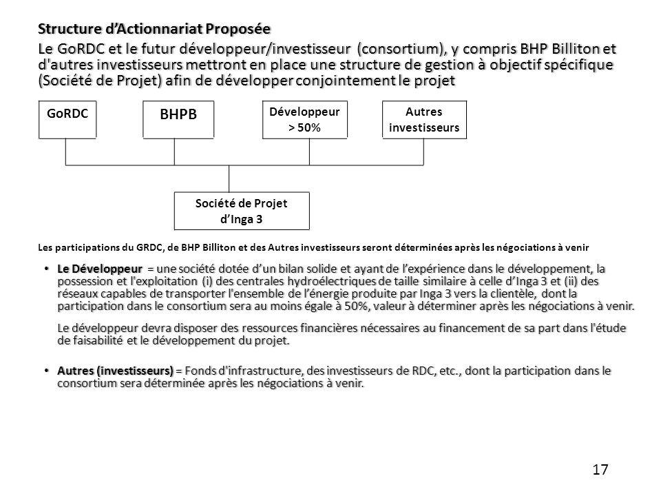 Structure dActionnariat ProposéeStructure dActionnariat Proposée Le GoRDC et le futur développeur/investisseur (consortium), y compris BHP Billiton et