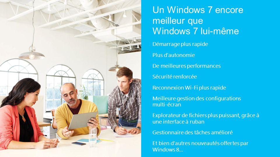 Un Windows 7 encore meilleur que Windows 7 lui-même Démarrage plus rapide Plus d autonomie De meilleures performances Sécurité renforcée Reconnexion Wi-Fi plus rapide Meilleure gestion des configurations multi-écran Explorateur de fichiers plus puissant, grâce à une interface à ruban Gestionnaire des tâches amélioré Et bien d autres nouveautés offertes par Windows 8…