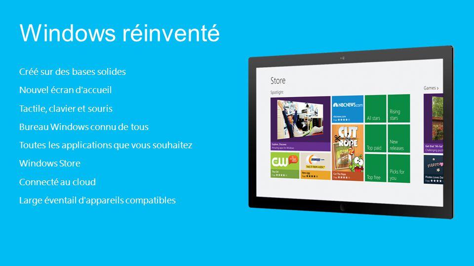 Créé sur des bases solides Nouvel écran d'accueil Tactile, clavier et souris Bureau Windows connu de tous Toutes les applications que vous souhaitez W