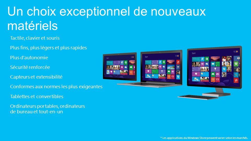 Plusieurs façons d acquérir Windows 8 Professionnel PC neuf ou tablette neuve Logiciel Windows 8 Professionnel Pack Professionnel Programme de licence en volume Windows Intune