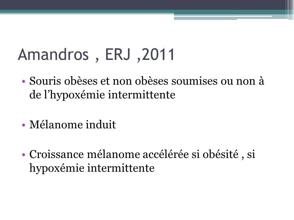 Amandros, ERJ,2011 Souris obèses et non obèses soumises ou non à de lhypoxémie intermittente Mélanome induit Croissance mélanome accélérée si obésité, si hypoxémie intermittente