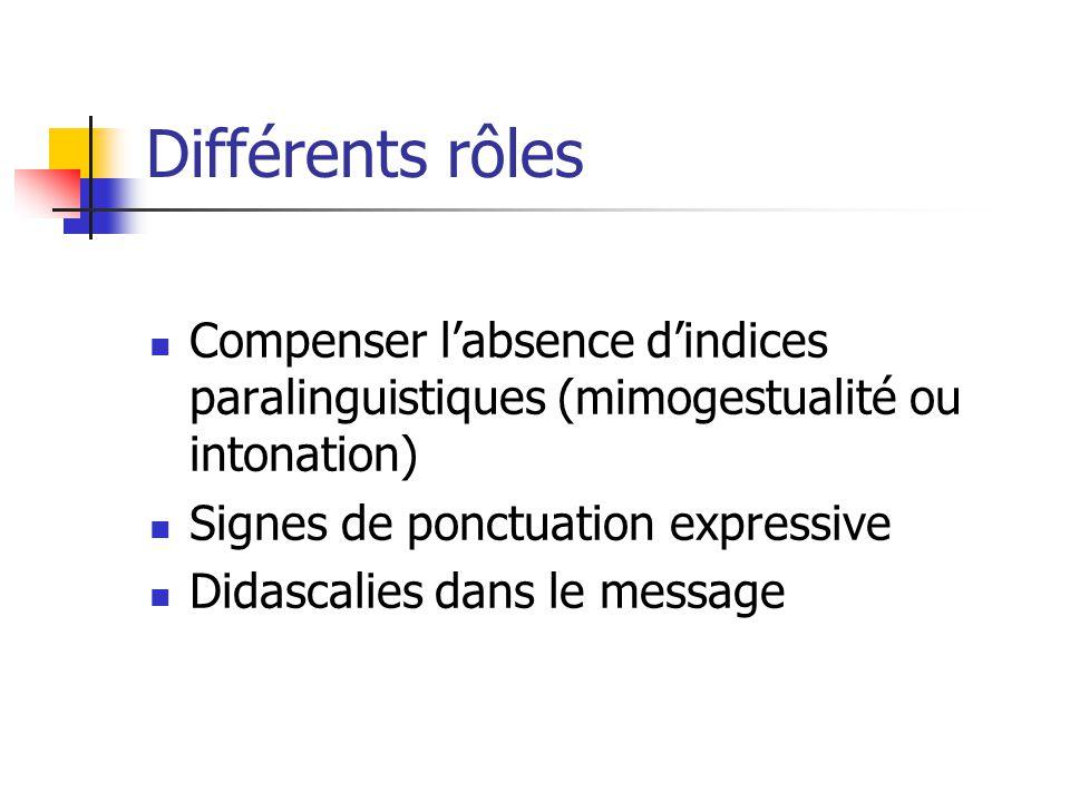 Différents rôles Compenser labsence dindices paralinguistiques (mimogestualité ou intonation) Signes de ponctuation expressive Didascalies dans le message