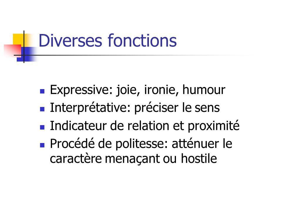 Diverses fonctions Expressive: joie, ironie, humour Interprétative: préciser le sens Indicateur de relation et proximité Procédé de politesse: atténuer le caractère menaçant ou hostile