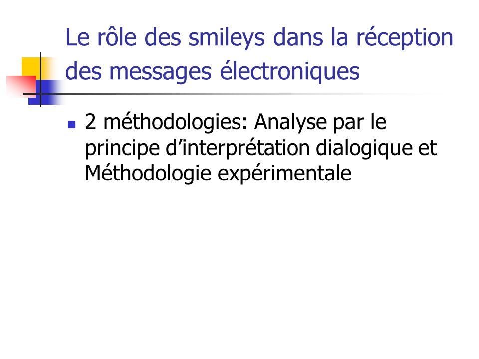 Le rôle des smileys dans la réception des messages électroniques 2 méthodologies: Analyse par le principe dinterprétation dialogique et Méthodologie expérimentale