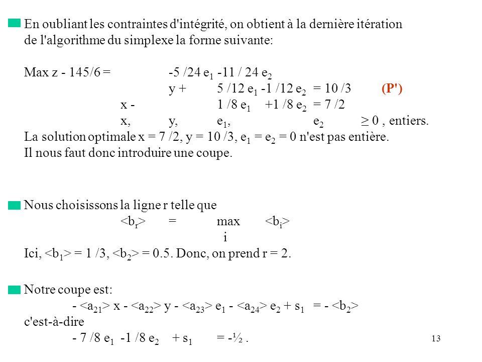 13 En oubliant les contraintes d'intégrité, on obtient à la dernière itération de l'algorithme du simplexe la forme suivante: Max z - 145/6 =-5 /24 e