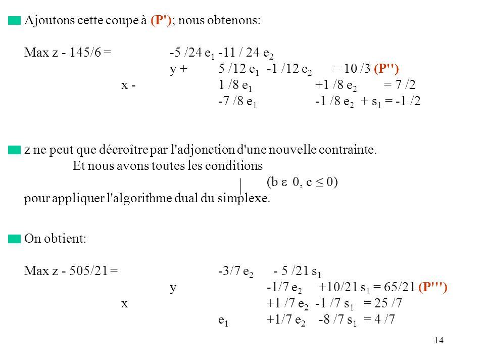 14 Ajoutons cette coupe à (P'); nous obtenons: Max z - 145/6 =-5 /24 e 1 -11 / 24 e 2 y + 5 /12 e 1 -1 /12 e 2 = 10 /3 (P'') x -1 /8 e 1 +1 /8 e 2 = 7