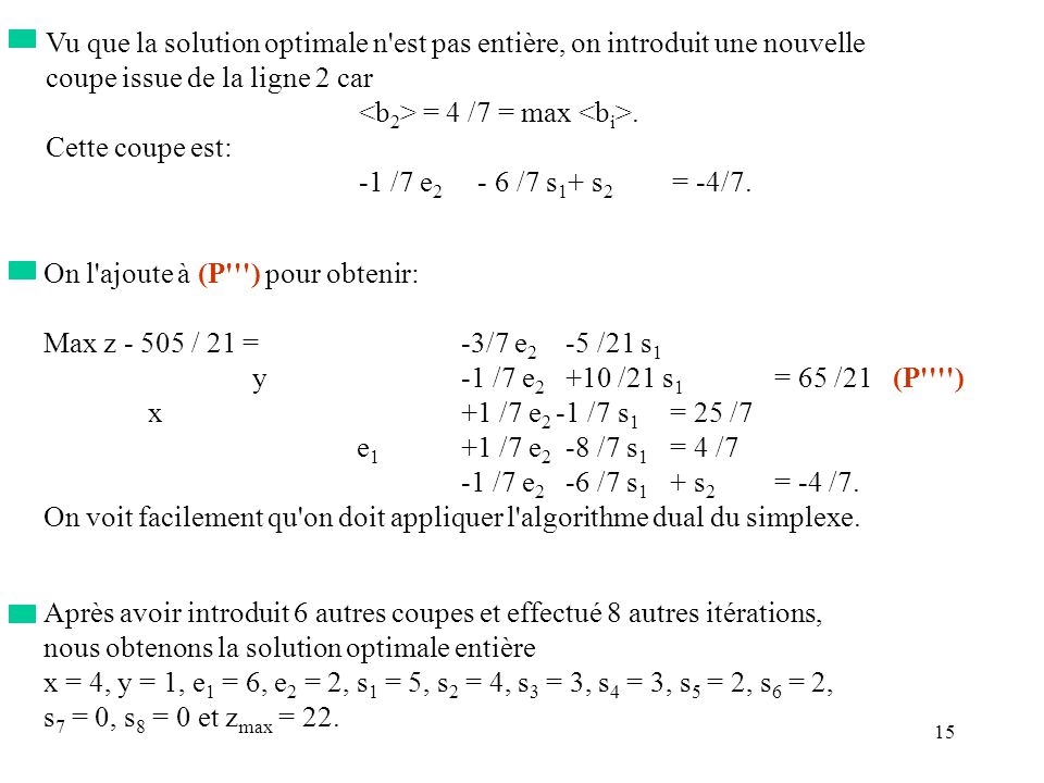 15 Vu que la solution optimale n'est pas entière, on introduit une nouvelle coupe issue de la ligne 2 car = 4 /7 = max. Cette coupe est: -1 /7 e 2 - 6