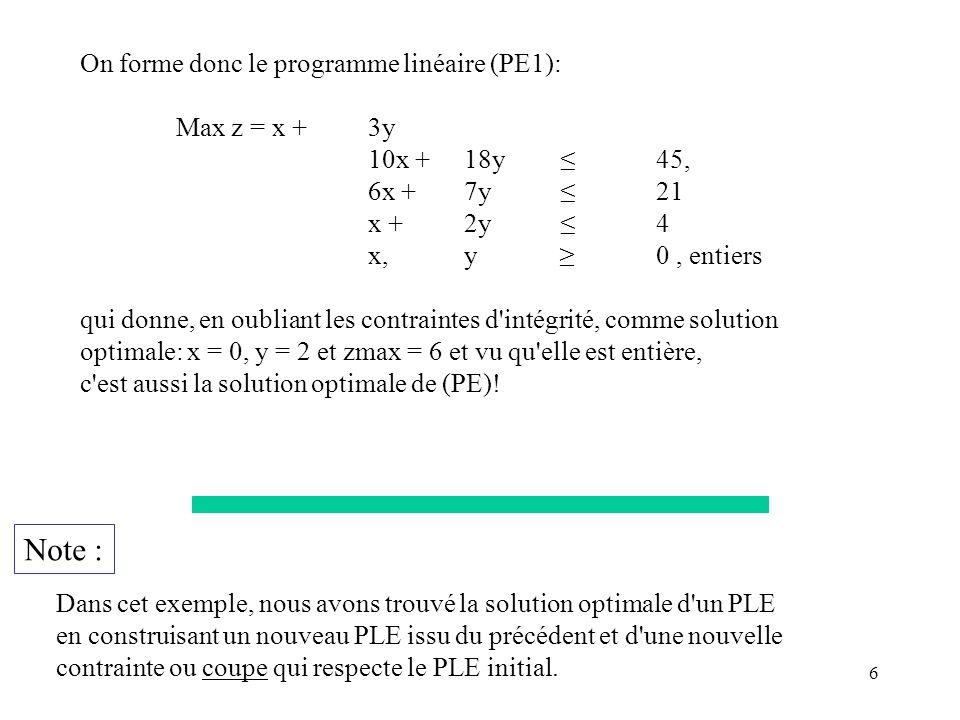 7 Description de la méthode des formes entières Supposons que le problème (PE) soit de la forme: n a ij x j = b i,i = 1, 2,..., m j=1 x j 0,j = 1, 2,..., n x j entier,j = 1, 2,..., n n Max z = c j x j j=1 Hypothèse : Il existe au moins une solution réalisable et la fonction objective est finie à l optimum (utilisez le simplexe !).