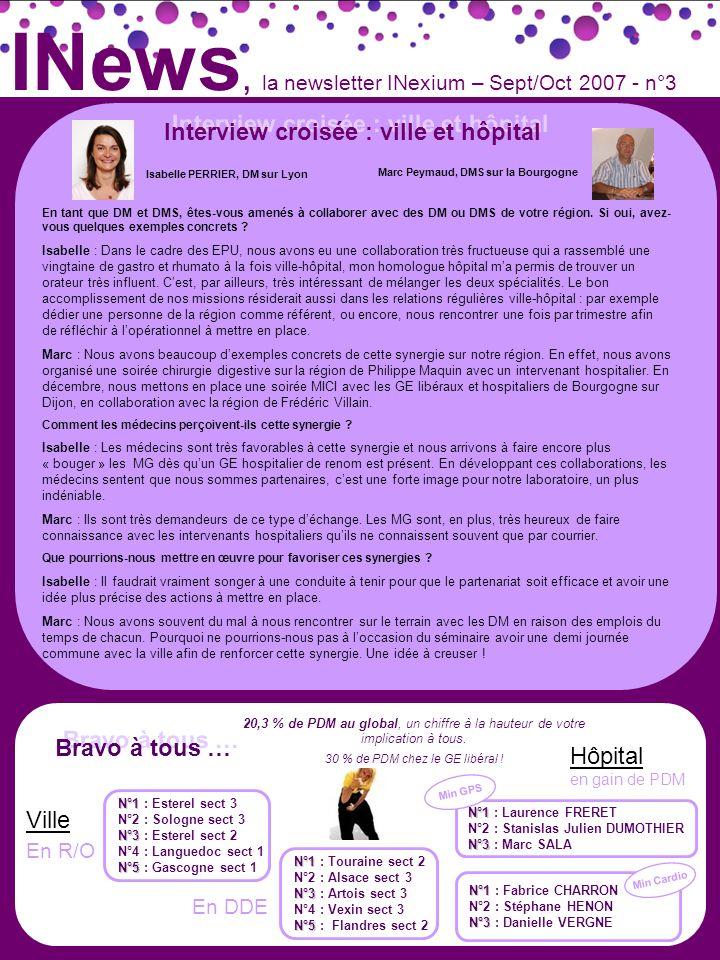 INews, la newsletter INexium – Sept/Oct 2007 - n°3 Interview croisée : ville et hôpital En tant que DM et DMS, êtes-vous amenés à collaborer avec des