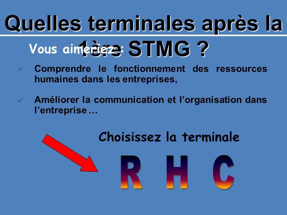 Quelles terminales après la 1ère STMG ? Vous aimeriez : Comprendre le fonctionnement des ressources humaines dans les entreprises, Améliorer la commun