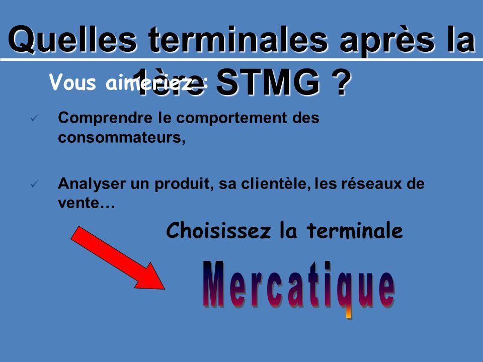 Quelles terminales après la 1ère STMG ? Vous aimeriez : Comprendre le comportement des consommateurs, Analyser un produit, sa clientèle, les réseaux d