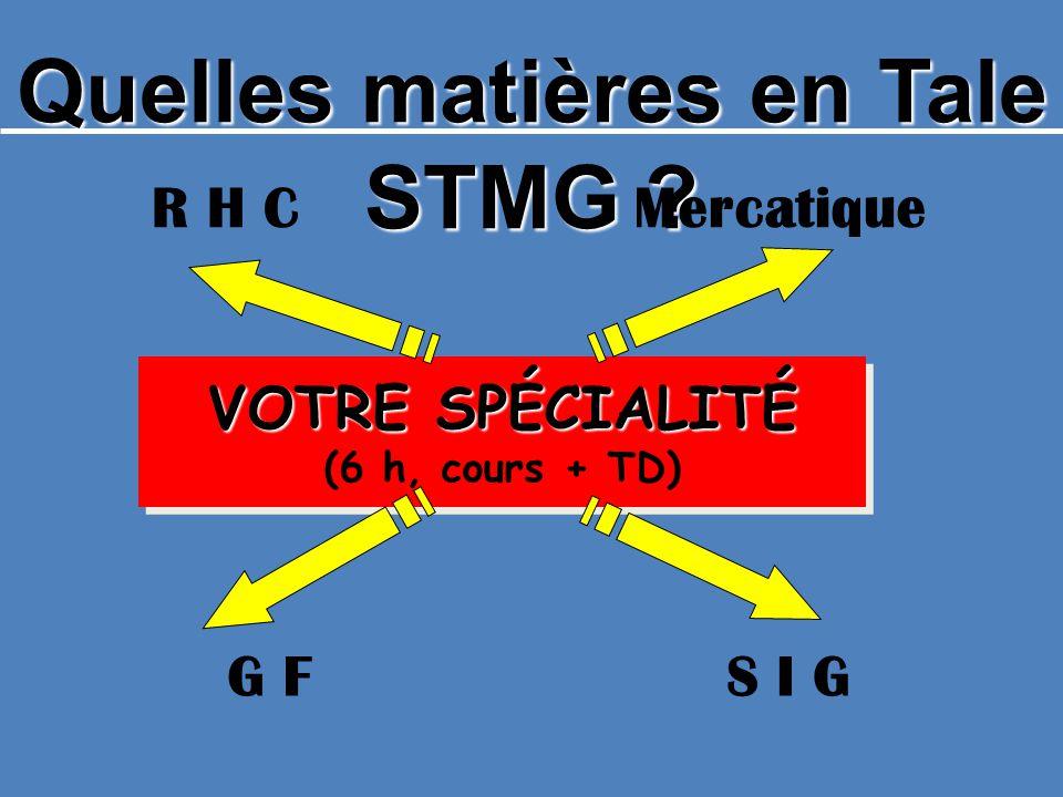 Quelles matières en Tale STMG ? VOTRE SPÉCIALITÉ (6 h, cours + TD) VOTRE SPÉCIALITÉ (6 h, cours + TD) G F R H CMercatique S I G