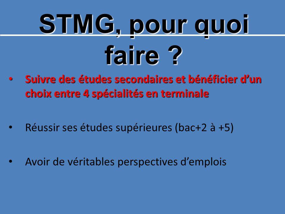 STMG, pour quoi faire ? Suivre des études secondaires et bénéficier dun choix entre 4 spécialités en terminale Suivre des études secondaires et bénéfi