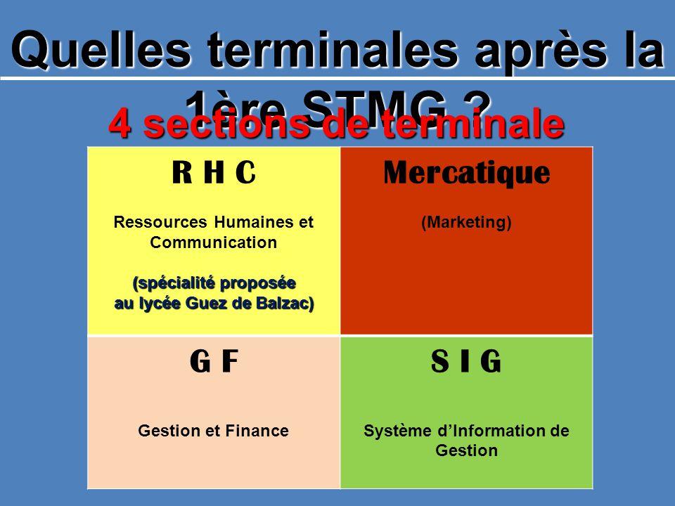 Quelles terminales après la 1ère STMG ? 4 sections de terminale R H C Ressources Humaines et Communication (spécialité proposée au lycée Guez de Balza