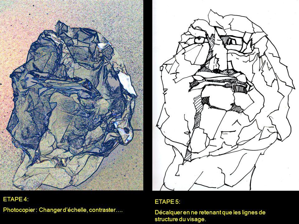 ETAPE 4: Photocopier : Changer déchelle, contraster…. ETAPE 5: Décalquer en ne retenant que les lignes de structure du visage.