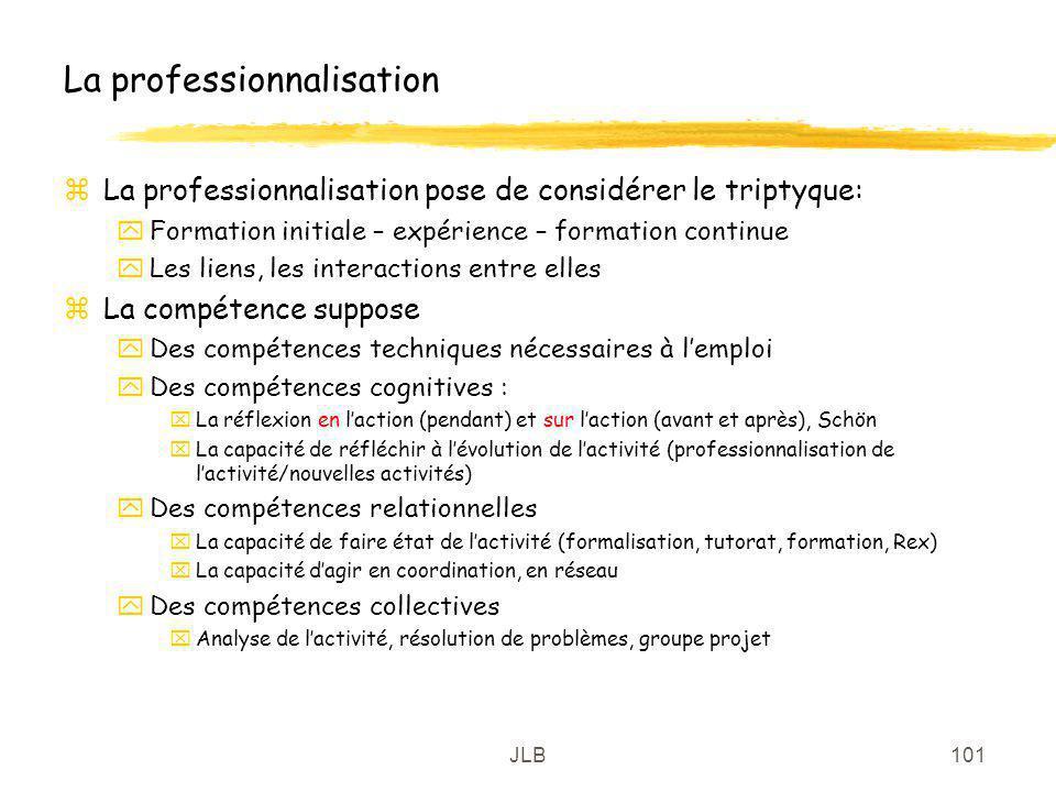 JLB101 La professionnalisation zLa professionnalisation pose de considérer le triptyque: yFormation initiale – expérience – formation continue yLes li