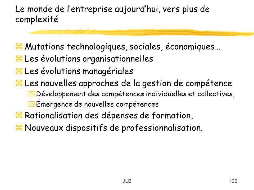 JLB102 Le monde de lentreprise aujourdhui, vers plus de complexité zMutations technologiques, sociales, économiques… zLes évolutions organisationnelle