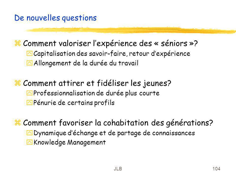 JLB104 De nouvelles questions zComment valoriser lexpérience des « séniors »? yCapitalisation des savoir-faire, retour dexpérience yAllongement de la