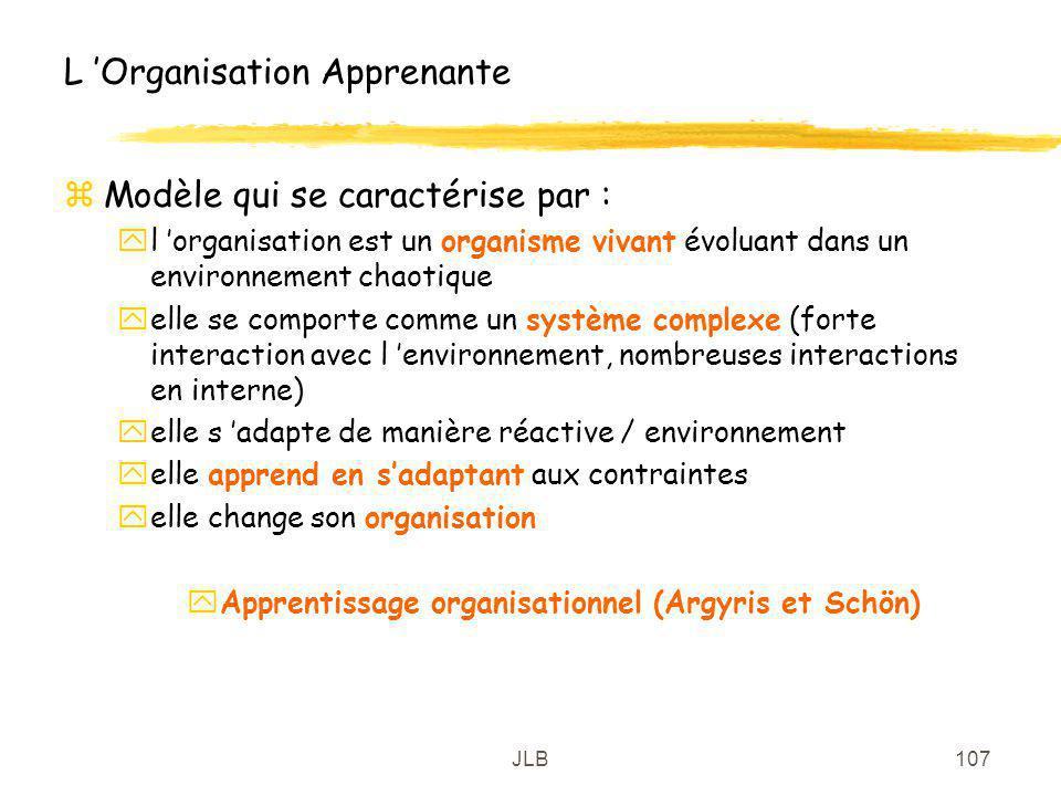 JLB107 L Organisation Apprenante zModèle qui se caractérise par : yl organisation est un organisme vivant évoluant dans un environnement chaotique yel