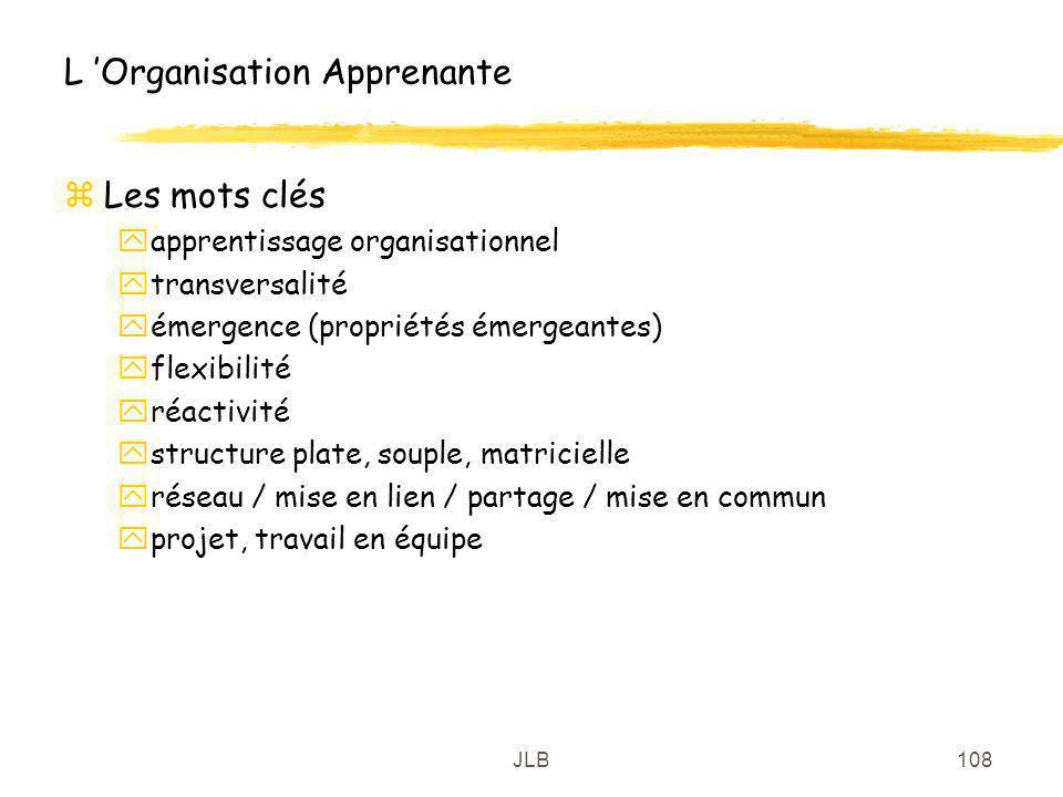 JLB108 L Organisation Apprenante zLes mots clés yapprentissage organisationnel ytransversalité yémergence (propriétés émergeantes) yflexibilité yréact