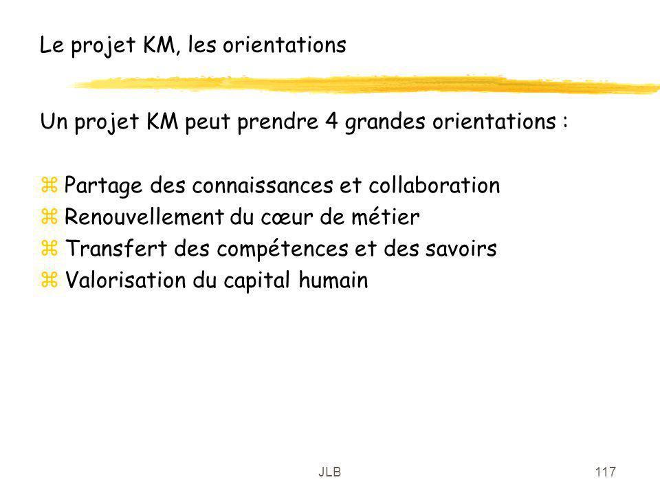 JLB117 Le projet KM, les orientations Un projet KM peut prendre 4 grandes orientations : zPartage des connaissances et collaboration zRenouvellement d