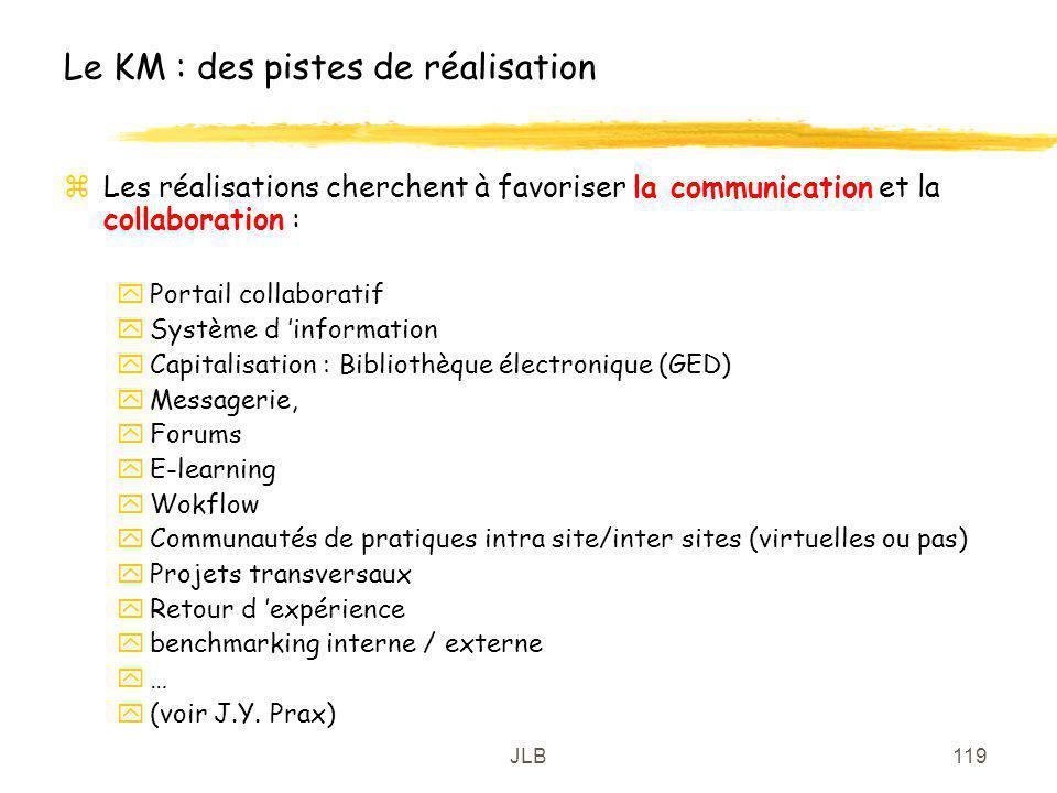 JLB119 Le KM : des pistes de réalisation zLes réalisations cherchent à favoriser la communication et la collaboration : yPortail collaboratif ySystème