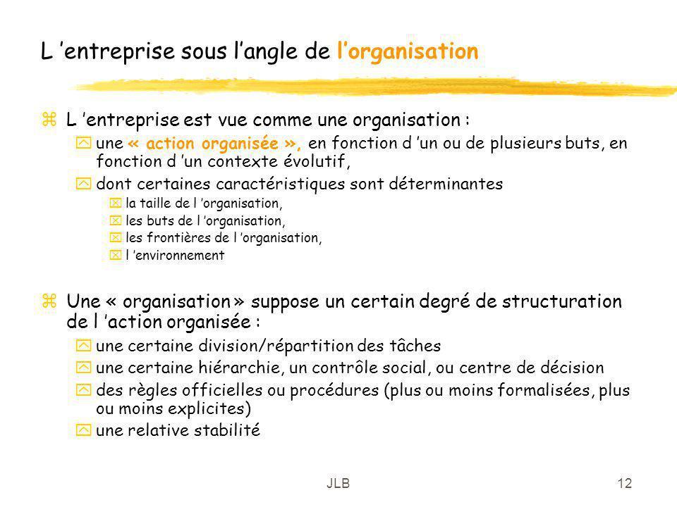 JLB12 L entreprise sous langle de lorganisation zL entreprise est vue comme une organisation : yune « action organisée », en fonction d un ou de plusi