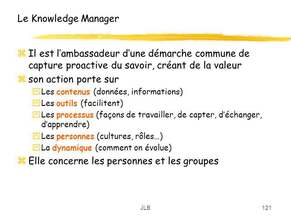 JLB121 Le Knowledge Manager zIl est lambassadeur dune démarche commune de capture proactive du savoir, créant de la valeur zson action porte sur yLes