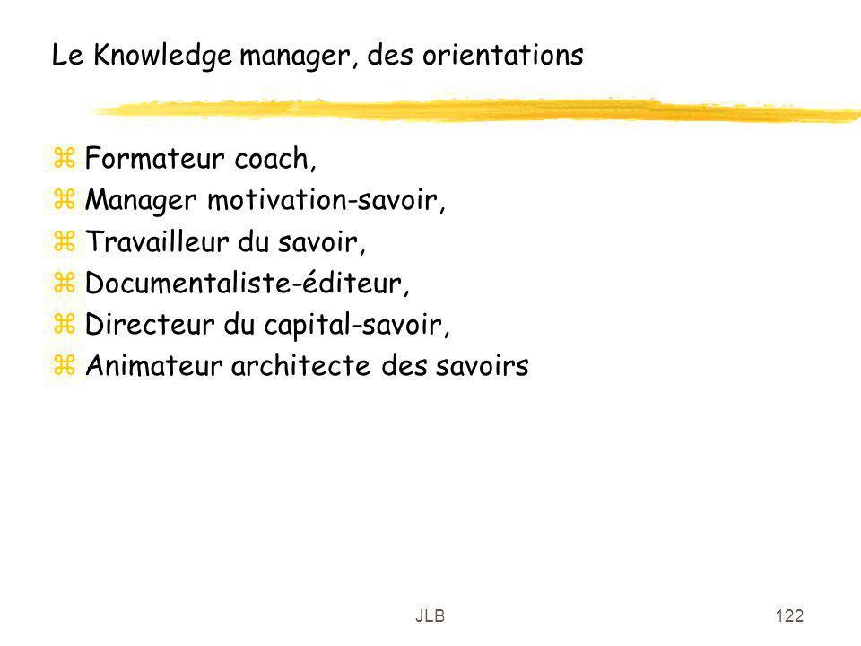 JLB122 Le Knowledge manager, des orientations zFormateur coach, zManager motivation-savoir, zTravailleur du savoir, zDocumentaliste-éditeur, zDirecteu
