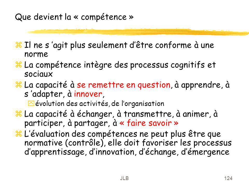 JLB124 Que devient la « compétence » zIl ne s agit plus seulement dêtre conforme à une norme zLa compétence intègre des processus cognitifs et sociaux