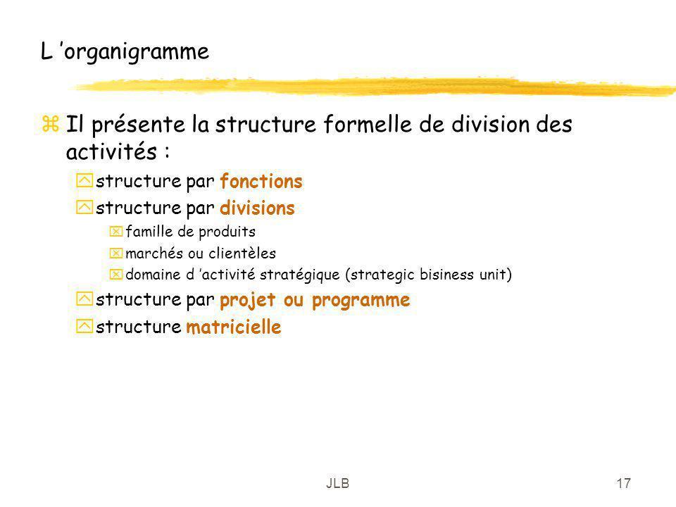 JLB17 L organigramme zIl présente la structure formelle de division des activités : ystructure par fonctions ystructure par divisions xfamille de prod
