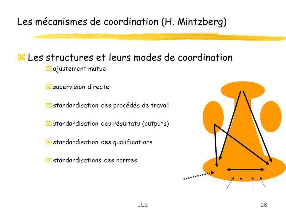 JLB26 Les mécanismes de coordination (H. Mintzberg) zLes structures et leurs modes de coordination xajustement mutuel xsupervision directe xstandardis