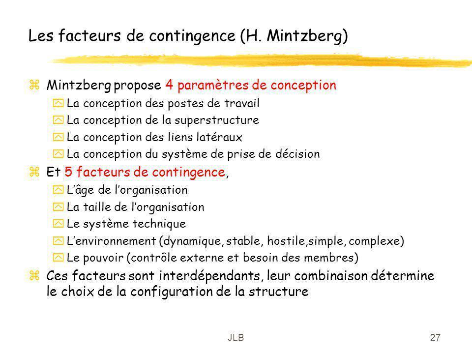 JLB27 Les facteurs de contingence (H. Mintzberg) zMintzberg propose 4 paramètres de conception yLa conception des postes de travail yLa conception de