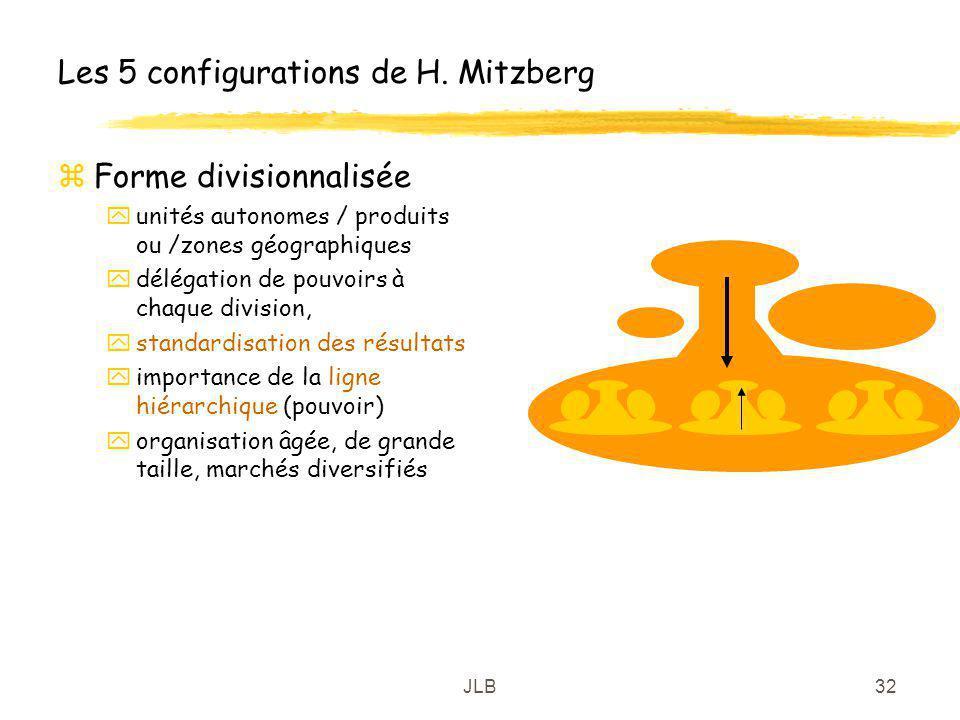 JLB32 Les 5 configurations de H. Mitzberg zForme divisionnalisée yunités autonomes / produits ou /zones géographiques ydélégation de pouvoirs à chaque