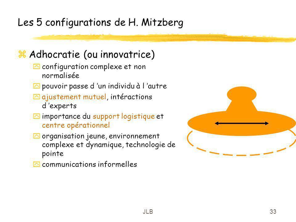 JLB33 Les 5 configurations de H. Mitzberg zAdhocratie (ou innovatrice) yconfiguration complexe et non normalisée ypouvoir passe d un individu à l autr