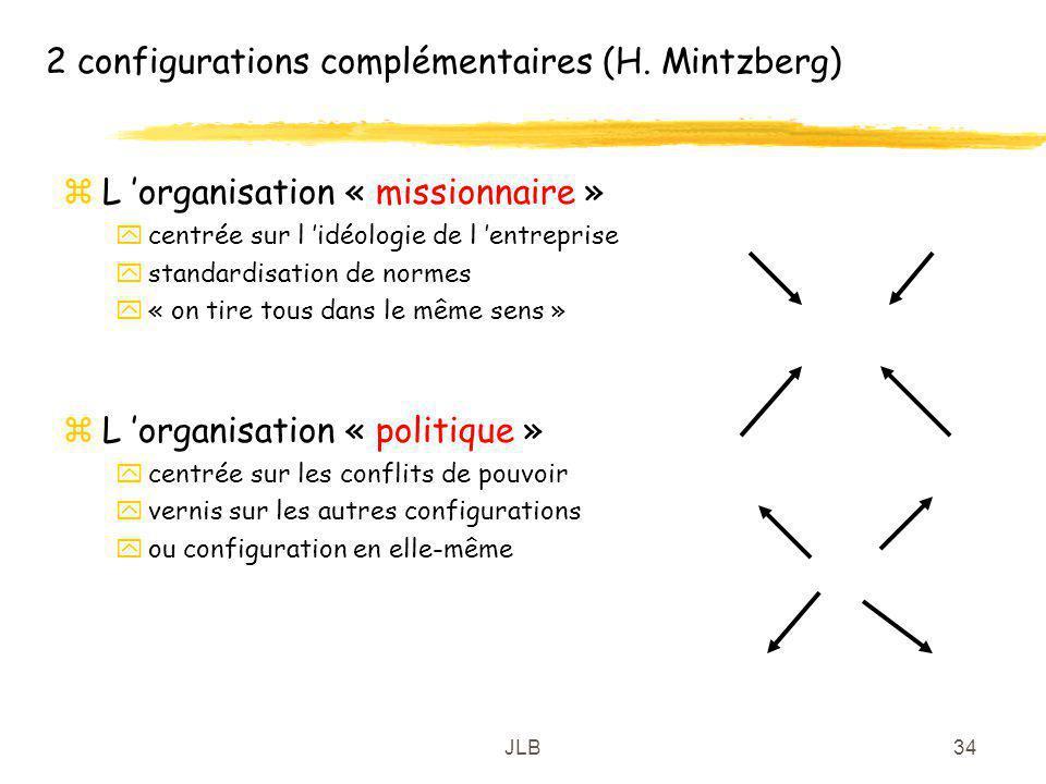 JLB34 2 configurations complémentaires (H. Mintzberg) zL organisation « missionnaire » ycentrée sur l idéologie de l entreprise ystandardisation de no