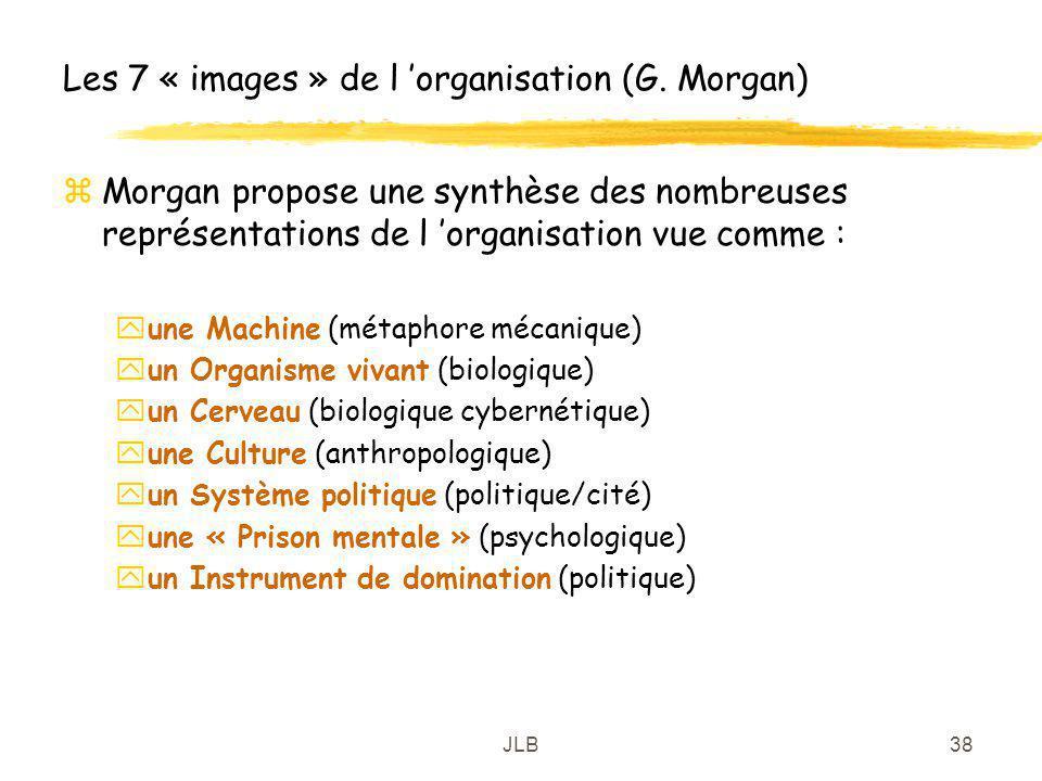 JLB38 Les 7 « images » de l organisation (G. Morgan) zMorgan propose une synthèse des nombreuses représentations de l organisation vue comme : yune Ma