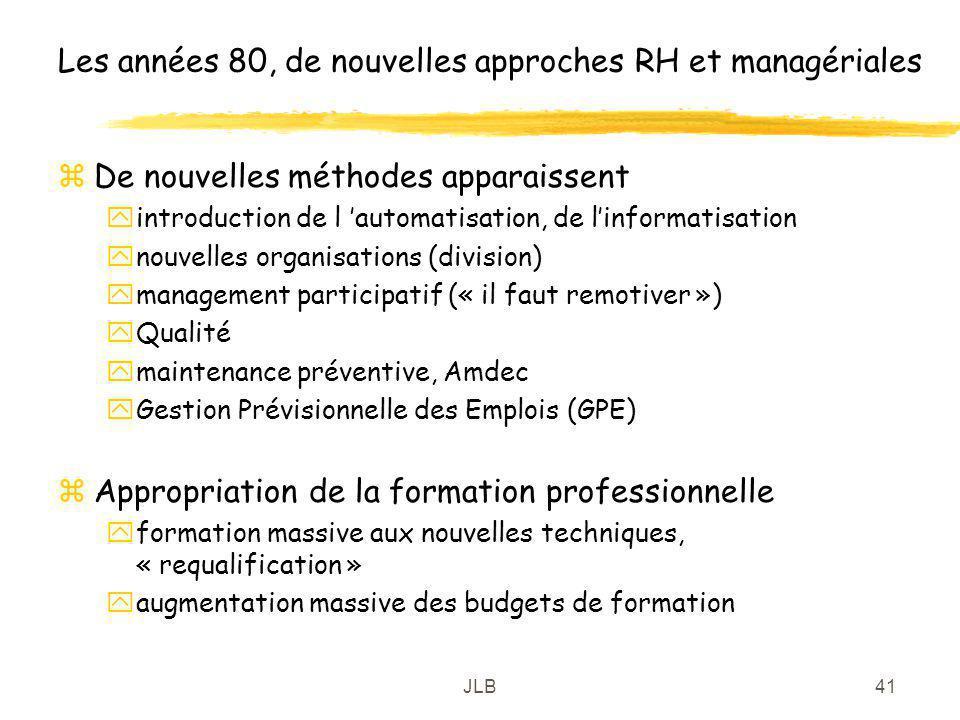 JLB41 Les années 80, de nouvelles approches RH et managériales zDe nouvelles méthodes apparaissent yintroduction de l automatisation, de linformatisat
