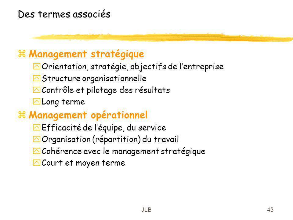 JLB43 Des termes associés zManagement stratégique yOrientation, stratégie, objectifs de lentreprise yStructure organisationnelle yContrôle et pilotage