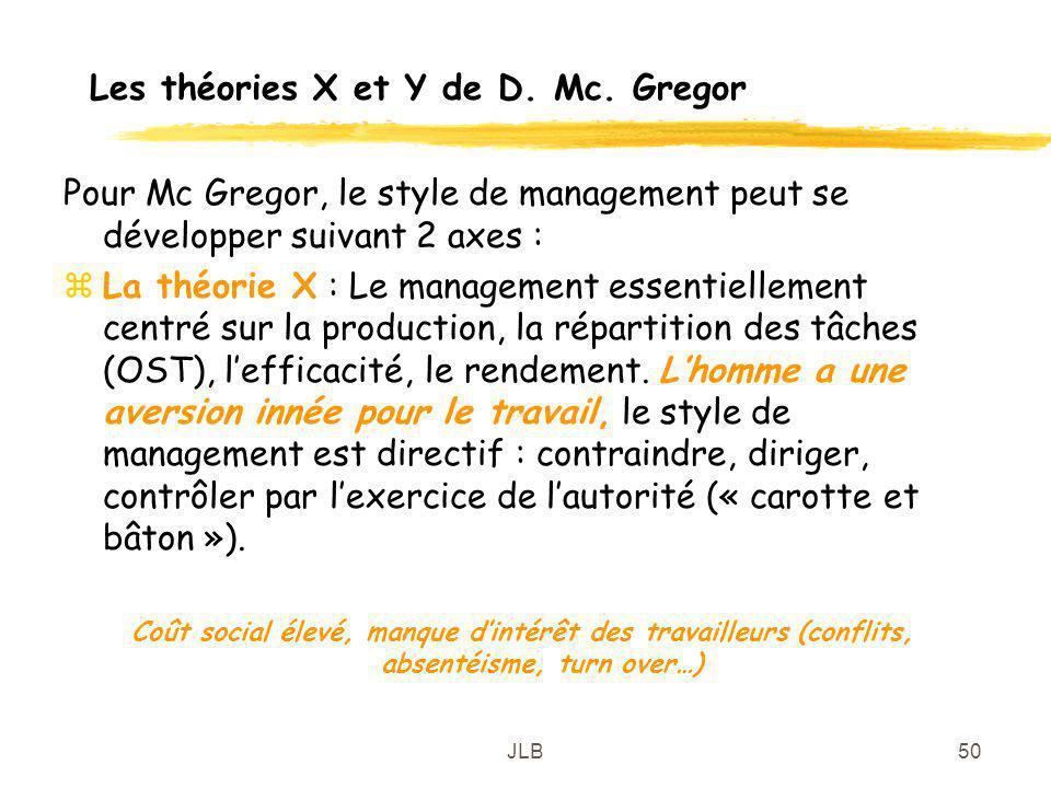 JLB50 Les théories X et Y de D. Mc. Gregor Pour Mc Gregor, le style de management peut se développer suivant 2 axes : zLa théorie X : Le management es